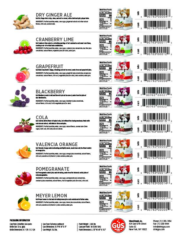 GuS Soda Sales sheet